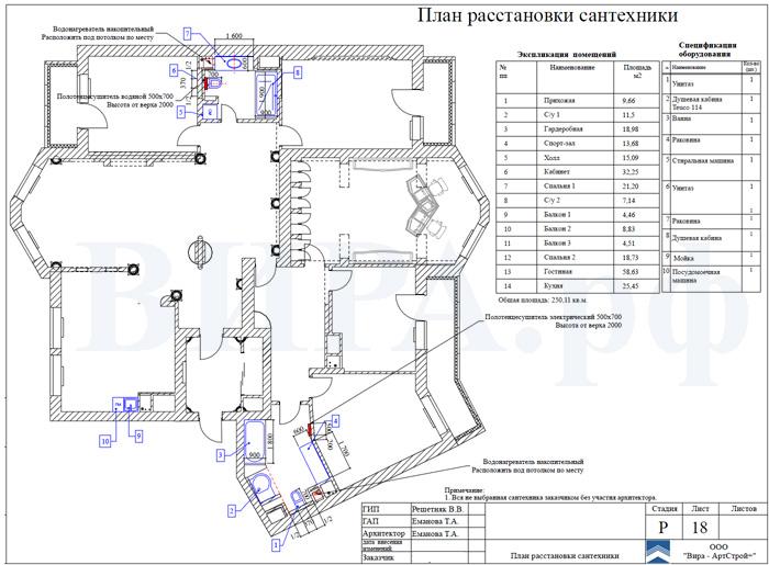 План сантехники в дизайн проекте