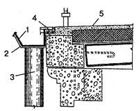 Карниз водосточный