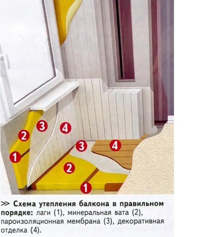 Архивы утепление vse-vremonte.ru.