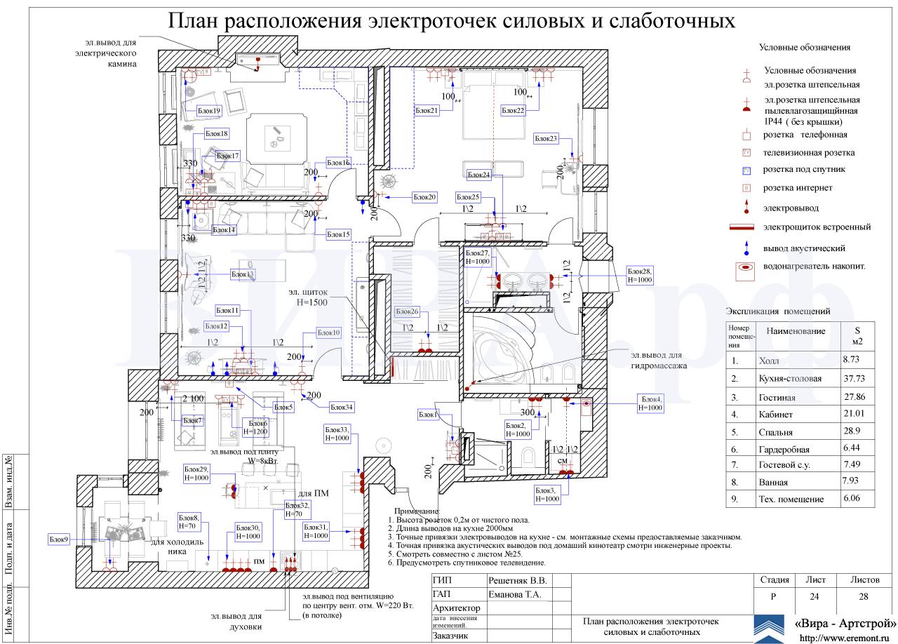 Гост графических обозначений схем электроснабжения