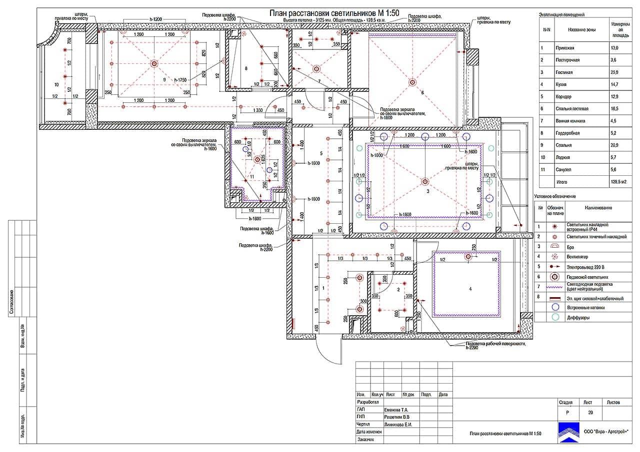 План расстановки светильников в квартире