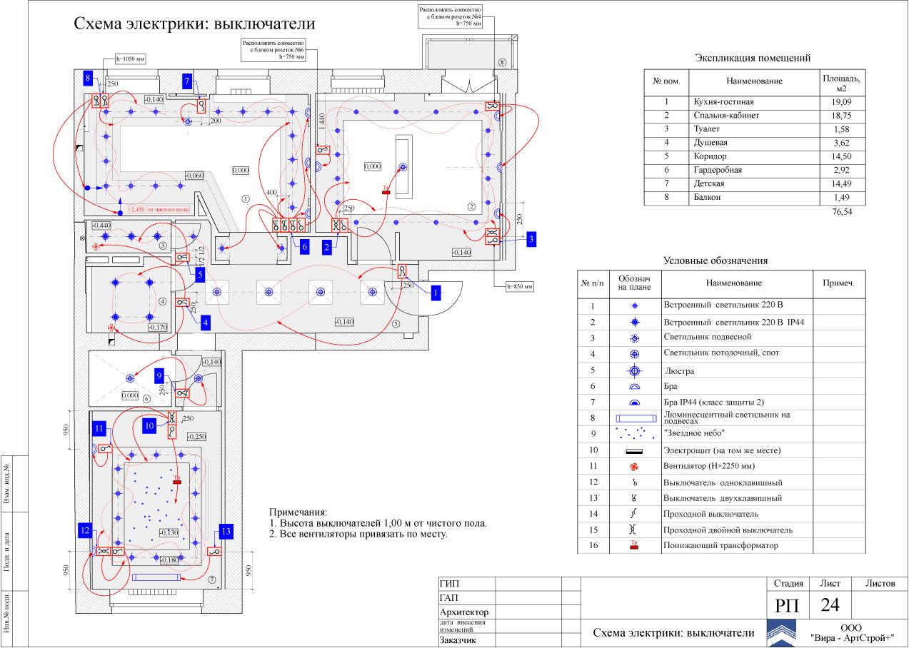 План электрики дизайн проект