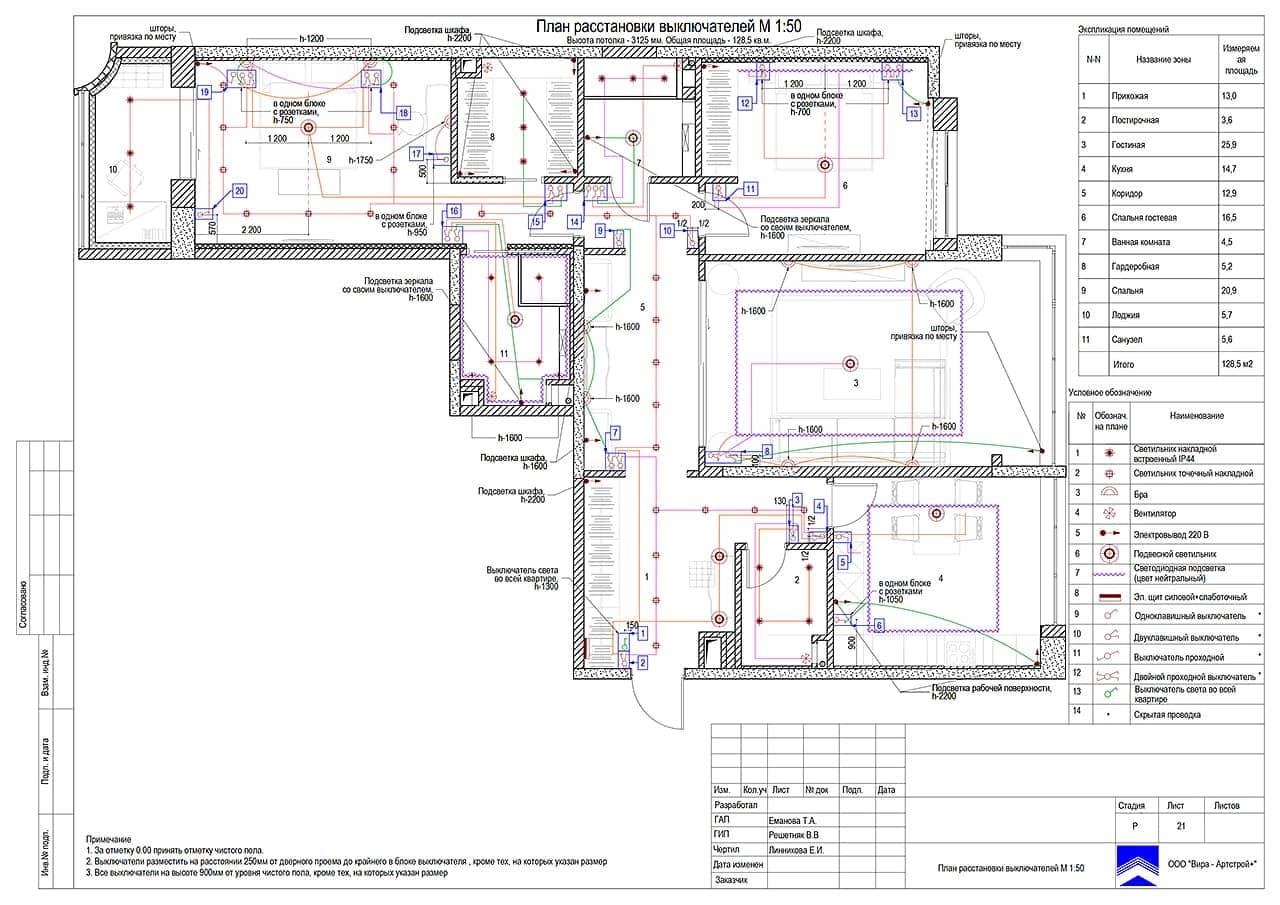 План расстановки выключателей из дизайн-проекта квартиры в Москве