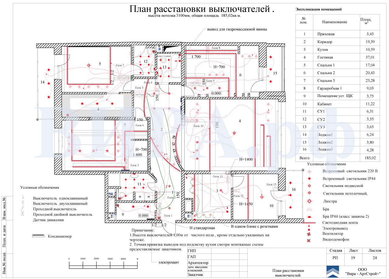 схемы и обозначения плана эвакуации