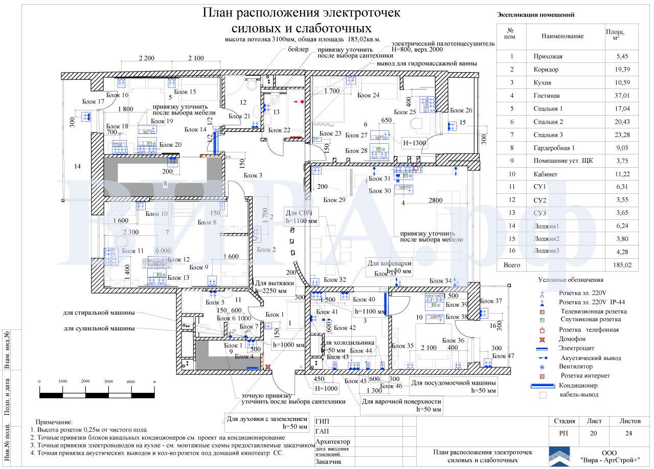 Схема прокладки по зданию